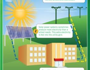 solarcity-6